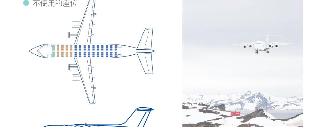 专业极地机型