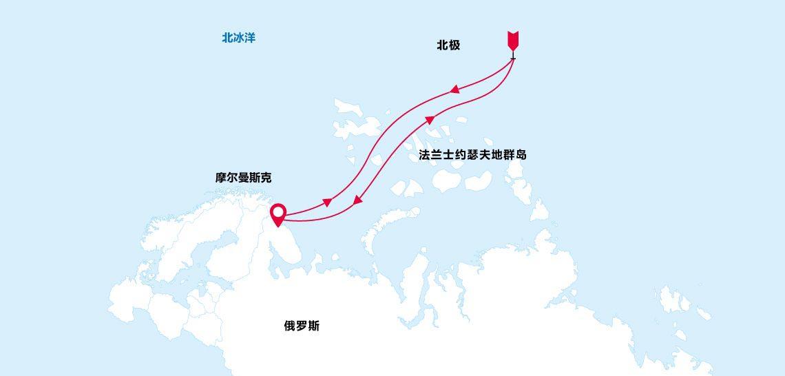 北极点旅行地图